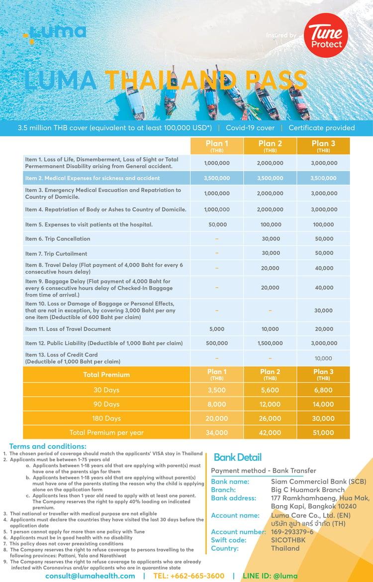 Luma Thailand Pass Brochure
